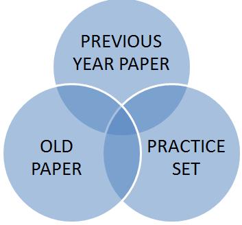 TNPSC Cese previous question paper